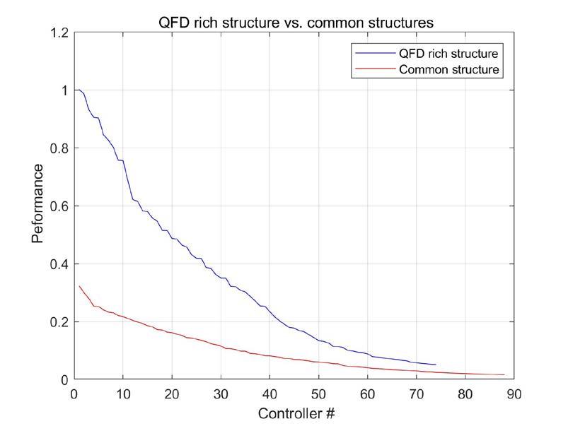 QFD SW-En_T_8-2020
